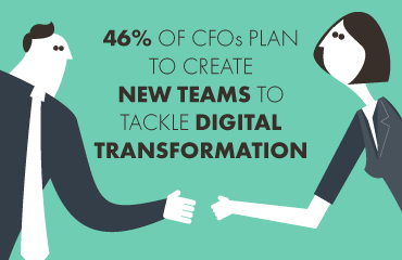 How CFOs are tackling the digital transformation challenge